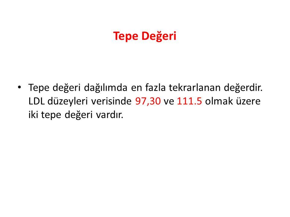 Tepe Değeri Tepe değeri dağılımda en fazla tekrarlanan değerdir.