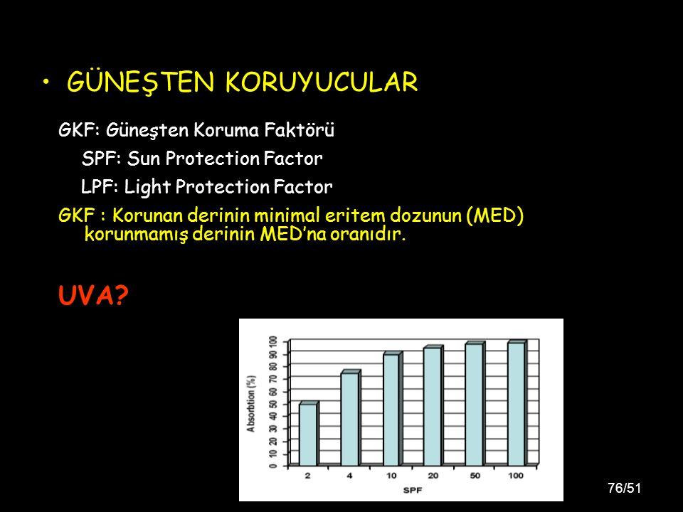 GÜNEŞTEN KORUYUCULAR UVA GKF: Güneşten Koruma Faktörü