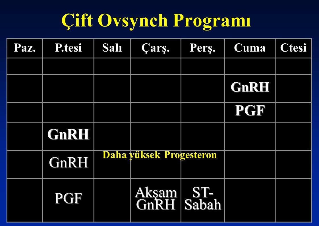 Çift Ovsynch Programı PGF Akşam GnRH ST-Sabah GnRH Paz. P.tesi Salı