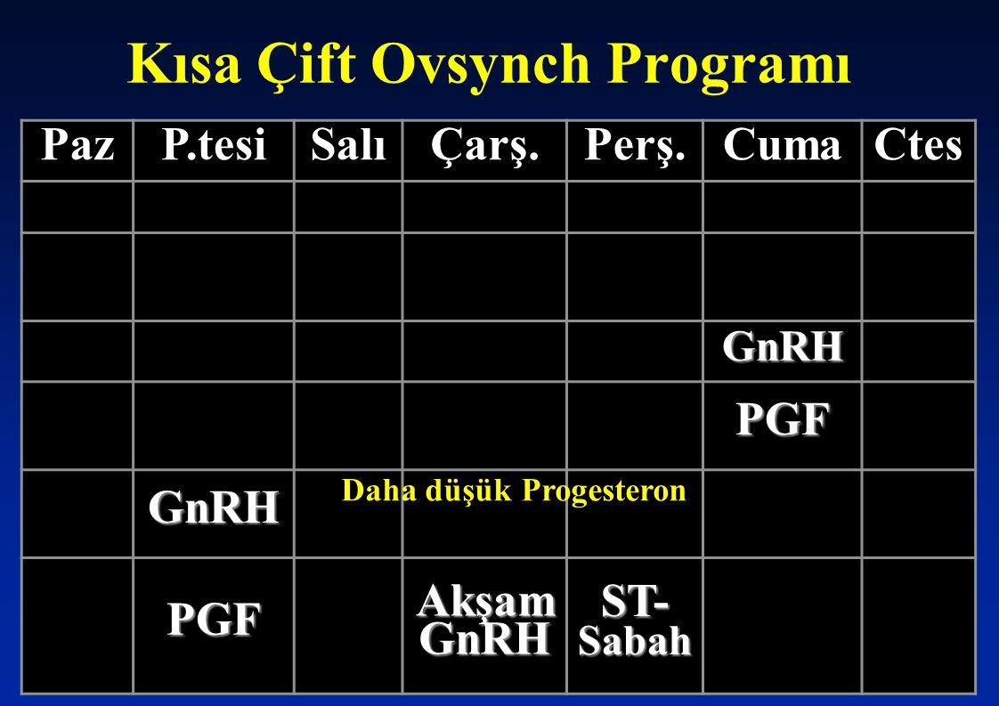 Kısa Çift Ovsynch Programı