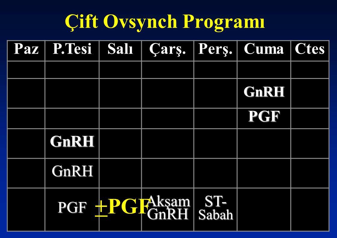 +PGF Çift Ovsynch Programı Paz P.Tesi Salı Çarş. Perş. Cuma Ctes PGF