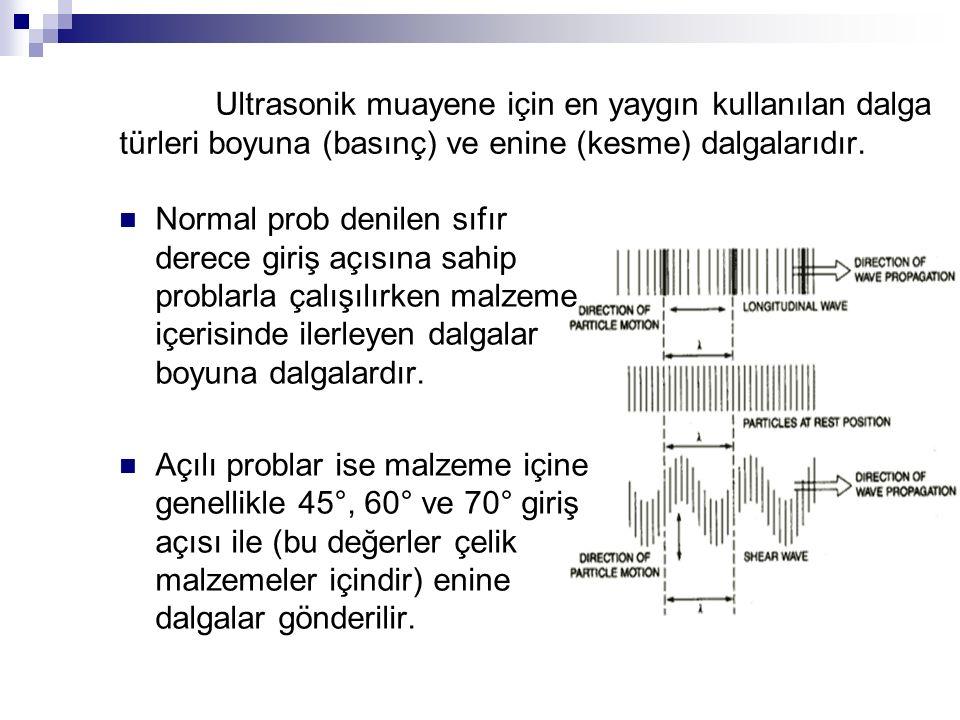 Ultrasonik muayene için en yaygın kullanılan dalga türleri boyuna (basınç) ve enine (kesme) dalgalarıdır.