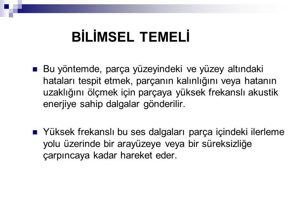 BİLİMSEL TEMELİ