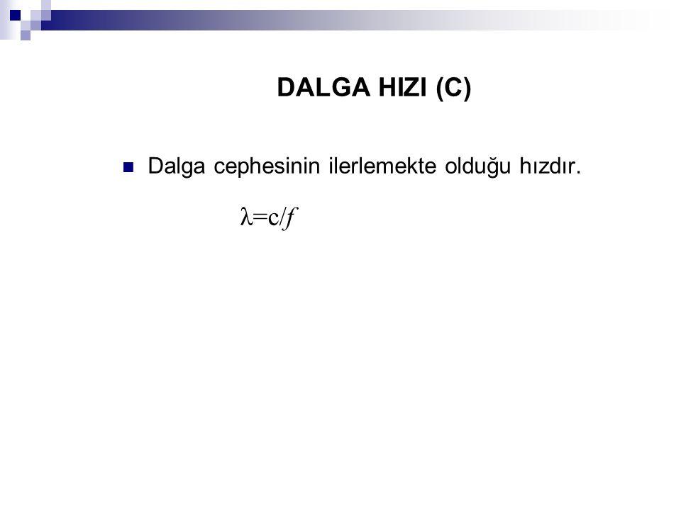 DALGA HIZI (C) Dalga cephesinin ilerlemekte olduğu hızdır. λ=c/f