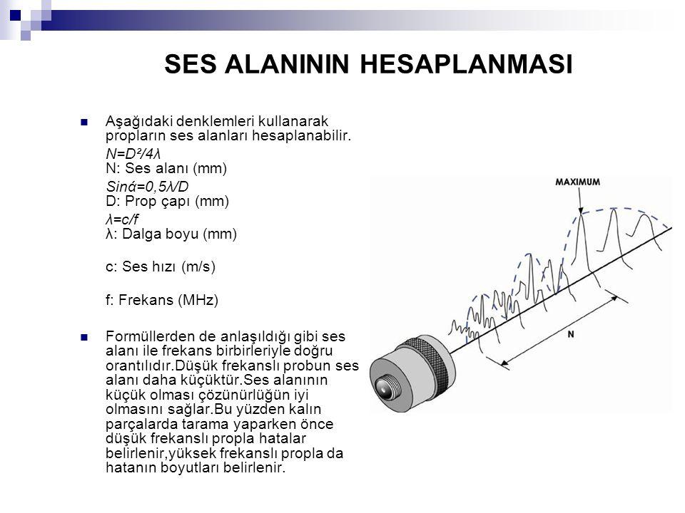 SES ALANININ HESAPLANMASI