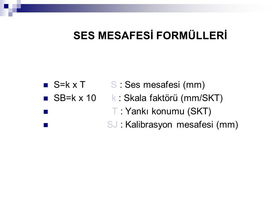 SES MESAFESİ FORMÜLLERİ