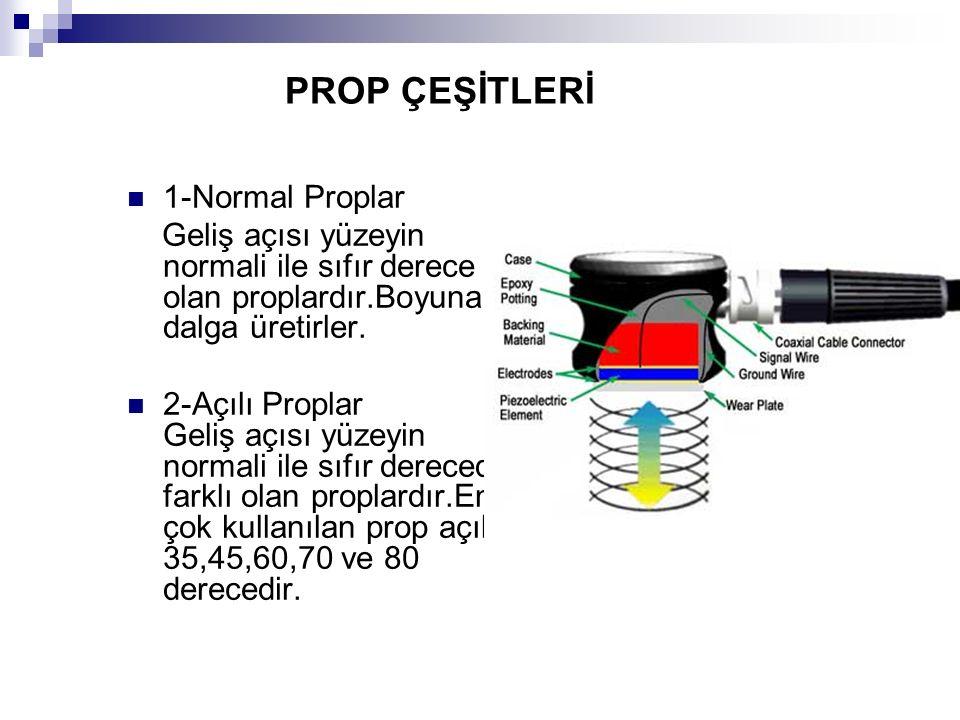PROP ÇEŞİTLERİ 1-Normal Proplar
