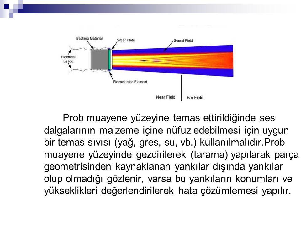 Prob muayene yüzeyine temas ettirildiğinde ses dalgalarının malzeme içine nüfuz edebilmesi için uygun bir temas sıvısı (yağ, gres, su, vb.) kullanılmalıdır.Prob muayene yüzeyinde gezdirilerek (tarama) yapılarak parça geometrisinden kaynaklanan yankılar dışında yankılar olup olmadığı gözlenir, varsa bu yankıların konumları ve yükseklikleri değerlendirilerek hata çözümlemesi yapılır.