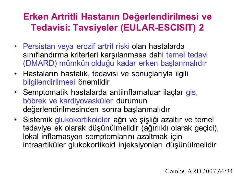Erken Artritli Hastanın Değerlendirilmesi ve Tedavisi: Tavsiyeler (EULAR-ESCISIT) 2