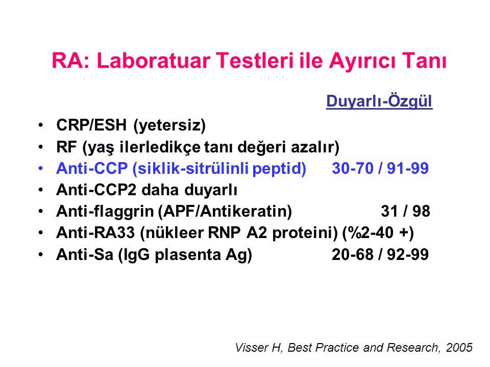 RA: Laboratuar Testleri ile Ayırıcı Tanı