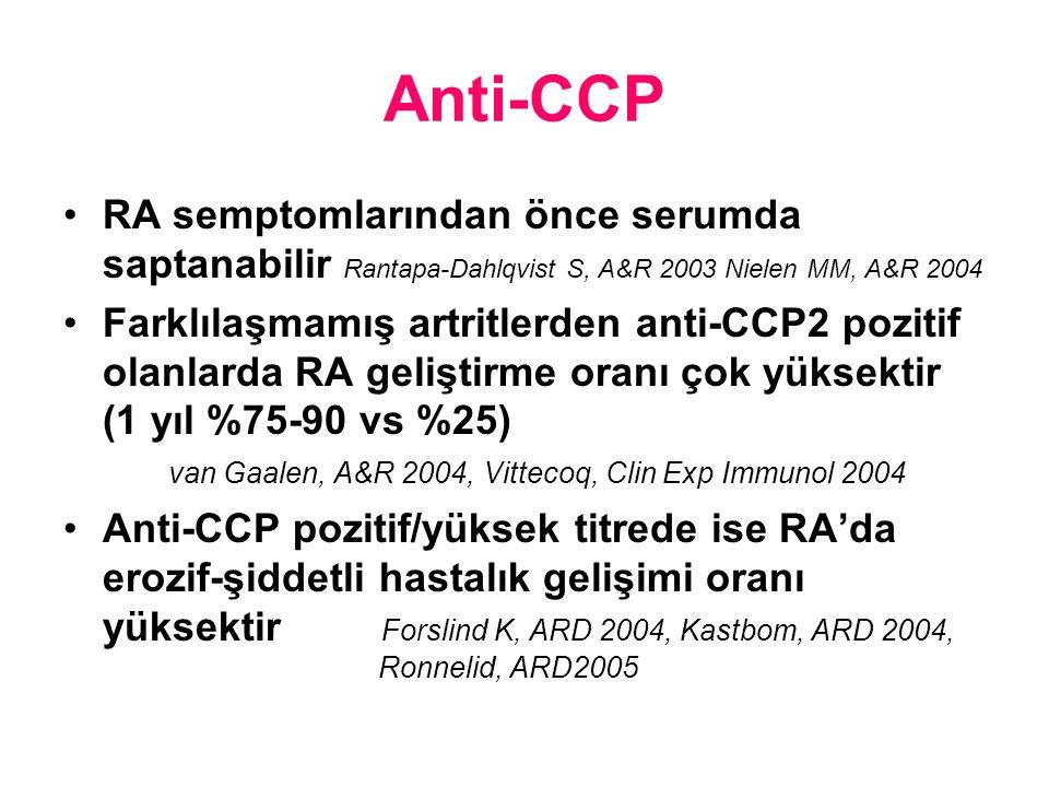 Anti-CCP RA semptomlarından önce serumda saptanabilir Rantapa-Dahlqvist S, A&R 2003 Nielen MM, A&R 2004.