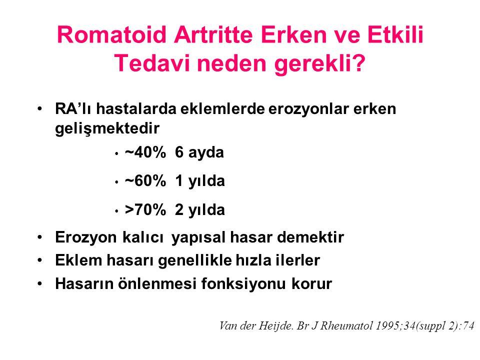 Romatoid Artritte Erken ve Etkili Tedavi neden gerekli