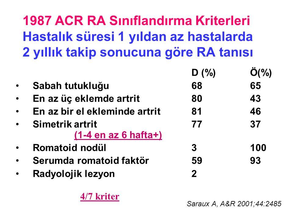 1987 ACR RA Sınıflandırma Kriterleri Hastalık süresi 1 yıldan az hastalarda 2 yıllık takip sonucuna göre RA tanısı