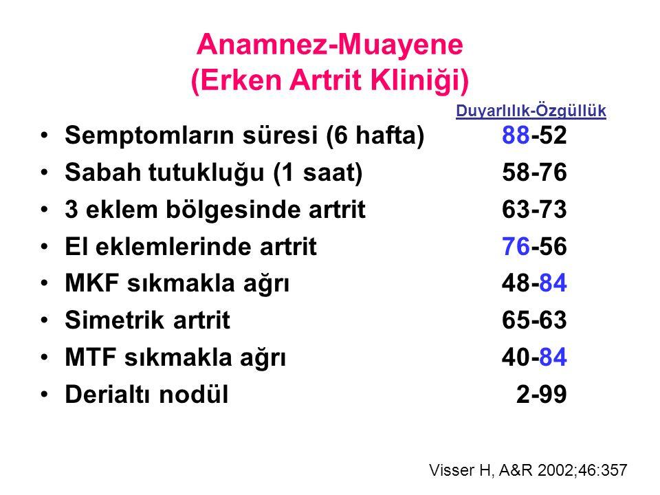 Anamnez-Muayene (Erken Artrit Kliniği)