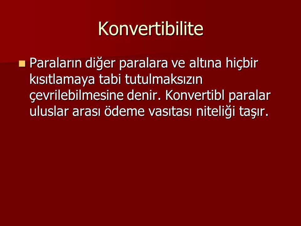 Konvertibilite