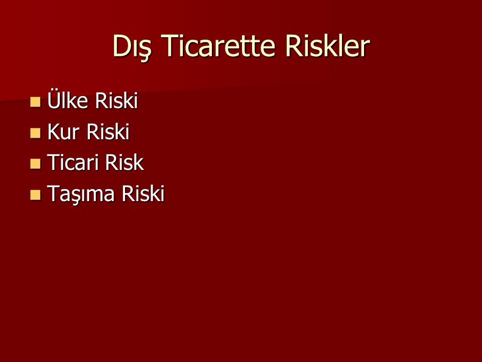 Dış Ticarette Riskler Ülke Riski Kur Riski Ticari Risk Taşıma Riski