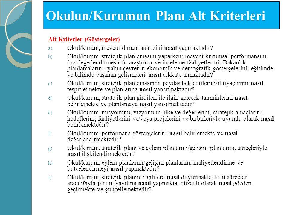 Okulun/Kurumun Planı Alt Kriterleri