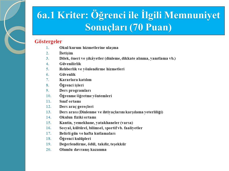 6a.1 Kriter: Öğrenci ile İlgili Memnuniyet Sonuçları (70 Puan)