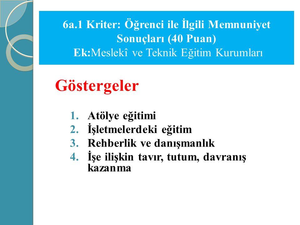 6a.1 Kriter: Öğrenci ile İlgili Memnuniyet Sonuçları (40 Puan) Ek:Meslekî ve Teknik Eğitim Kurumları