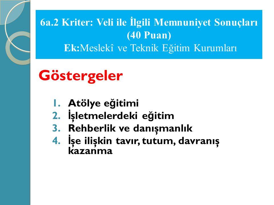 6a.2 Kriter: Veli ile İlgili Memnuniyet Sonuçları (40 Puan) Ek:Meslekî ve Teknik Eğitim Kurumları