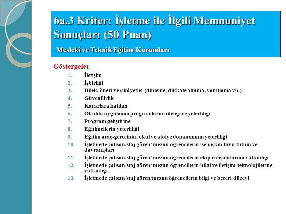 6a.3 Kriter: İşletme ile İlgili Memnuniyet Sonuçları (50 Puan) Meslekî ve Teknik Eğitim Kurumları