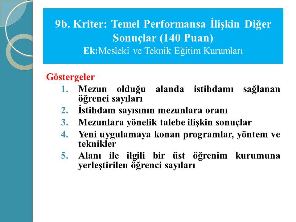 9b. Kriter: Temel Performansa İlişkin Diğer Sonuçlar (140 Puan)
