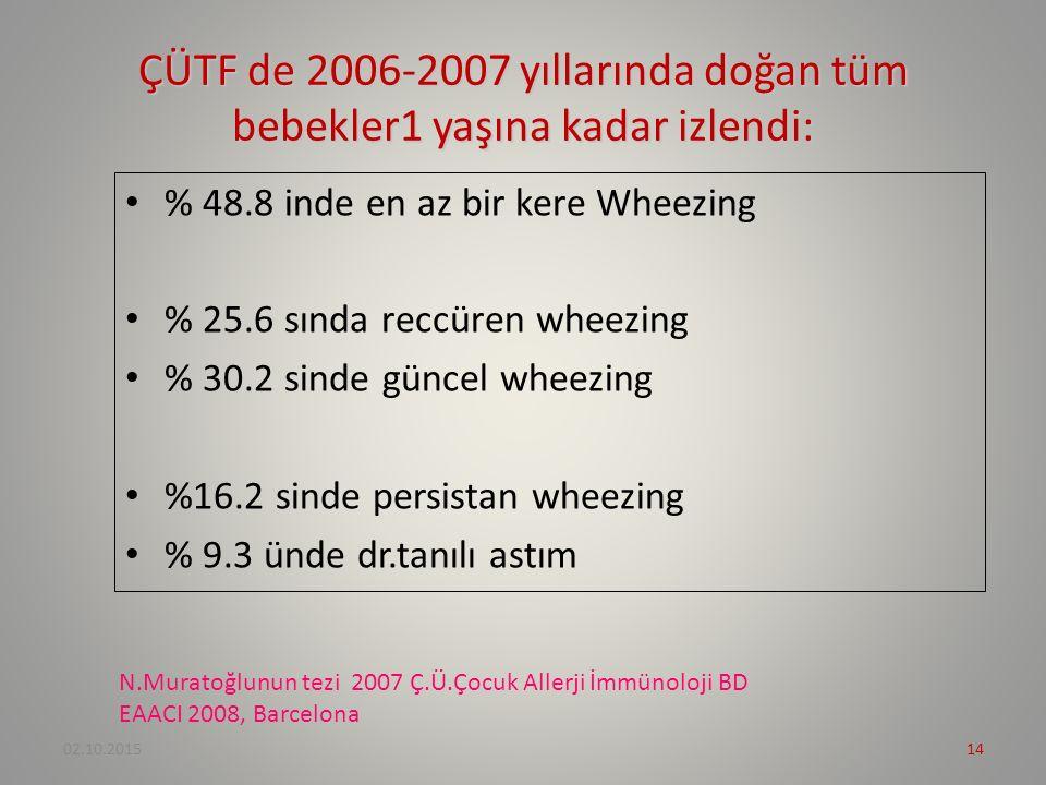 ÇÜTF de 2006-2007 yıllarında doğan tüm bebekler1 yaşına kadar izlendi: