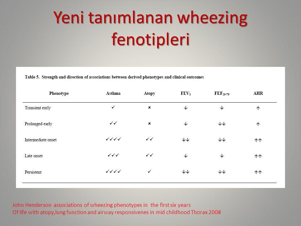 Yeni tanımlanan wheezing fenotipleri