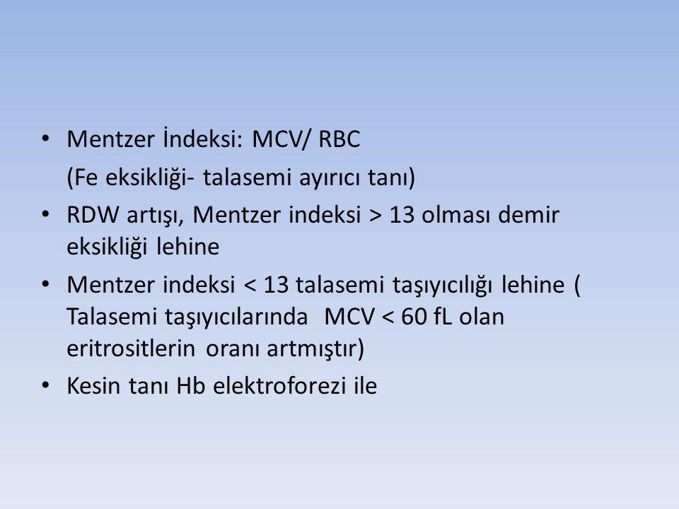 Mentzer İndeksi: MCV/ RBC