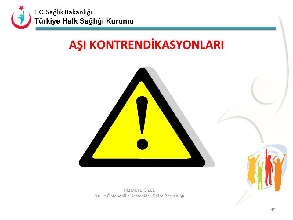 AŞI KONTRENDİKASYONLARI