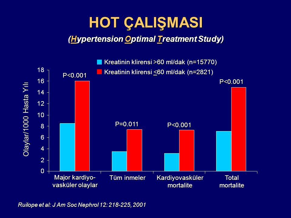 HOT ÇALIŞMASI (Hypertension Optimal Treatment Study)