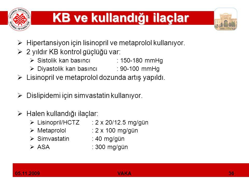 KB ve kullandığı ilaçlar