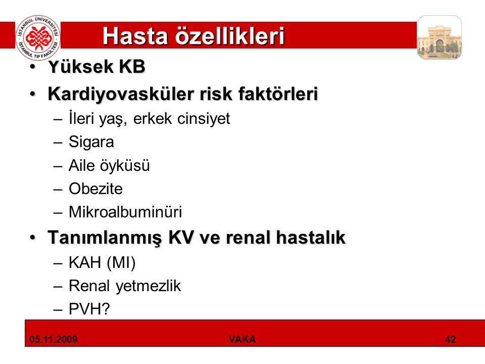 Hasta özellikleri Yüksek KB Kardiyovasküler risk faktörleri