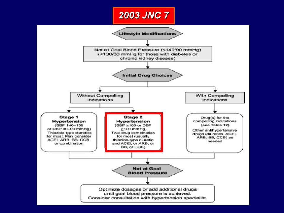 2003 JNC 7