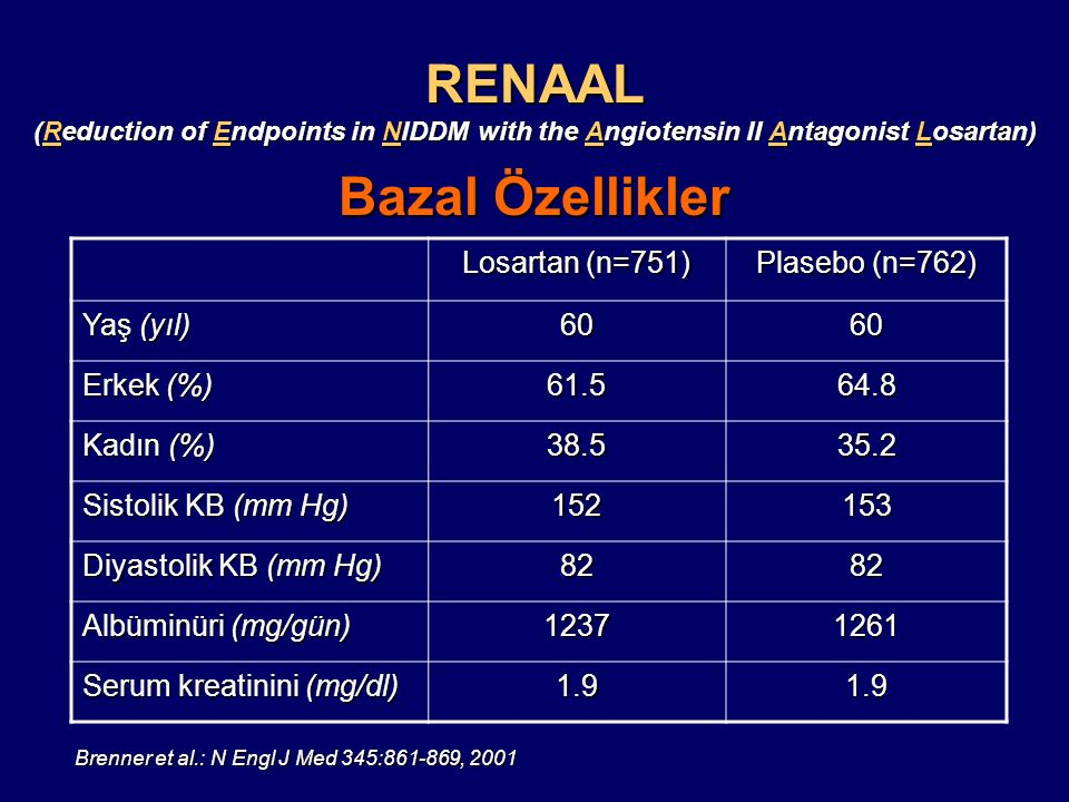 RENAAL (Reduction of Endpoints in NIDDM with the Angiotensin II Antagonist Losartan)