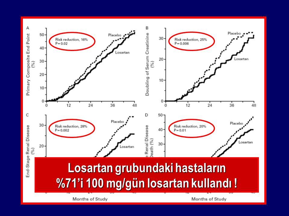 Losartan grubundaki hastaların %71'i 100 mg/gün losartan kullandı !