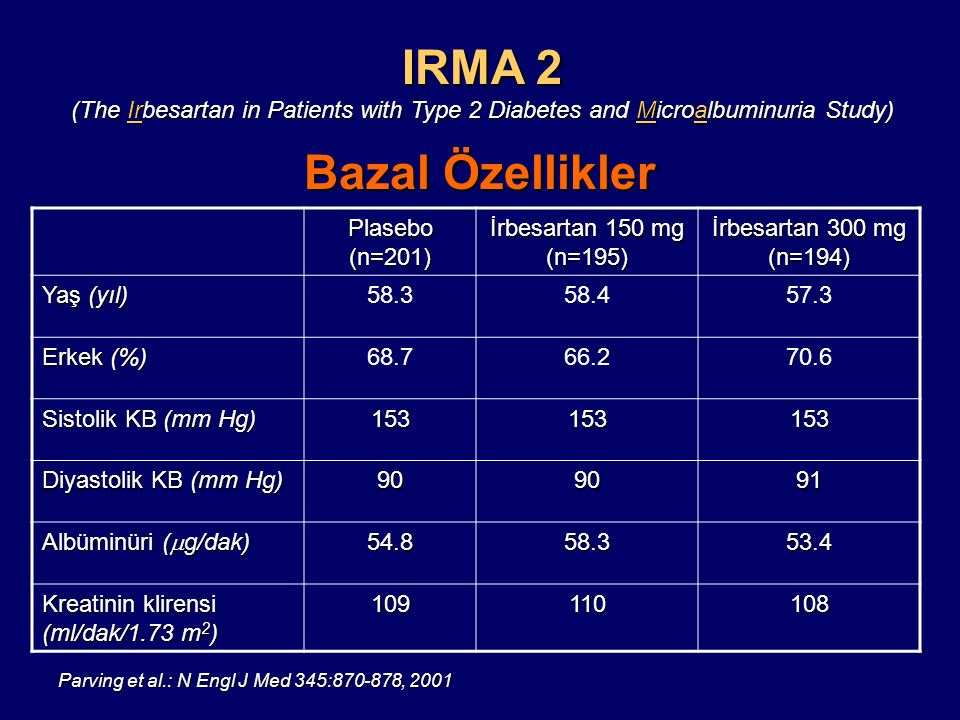 IRMA 2 (The Irbesartan in Patients with Type 2 Diabetes and Microalbuminuria Study)