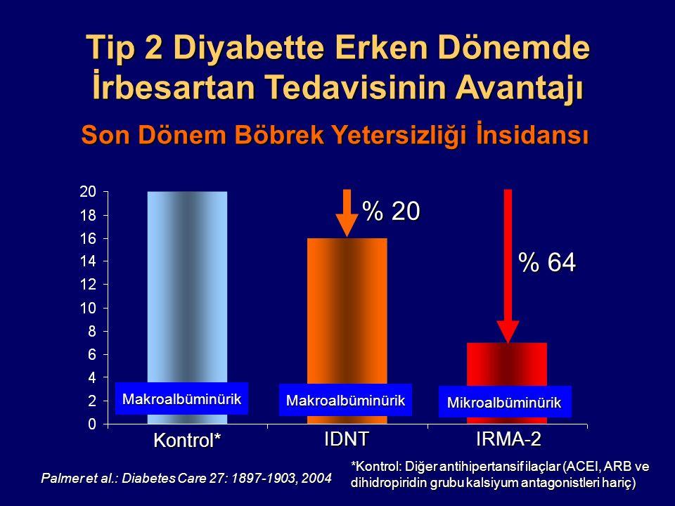 Tip 2 Diyabette Erken Dönemde İrbesartan Tedavisinin Avantajı