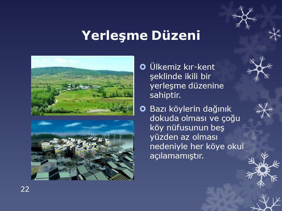 Yerleşme Düzeni Ülkemiz kır-kent şeklinde ikili bir yerleşme düzenine sahiptir.