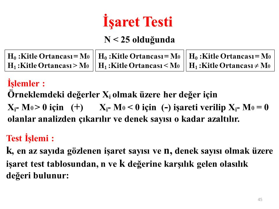 Tek Örneklem Testleri İşaret Testi. N < 25 olduğunda. H0 :Kitle Ortancası = M0. H1 :Kitle Ortancası > M0.