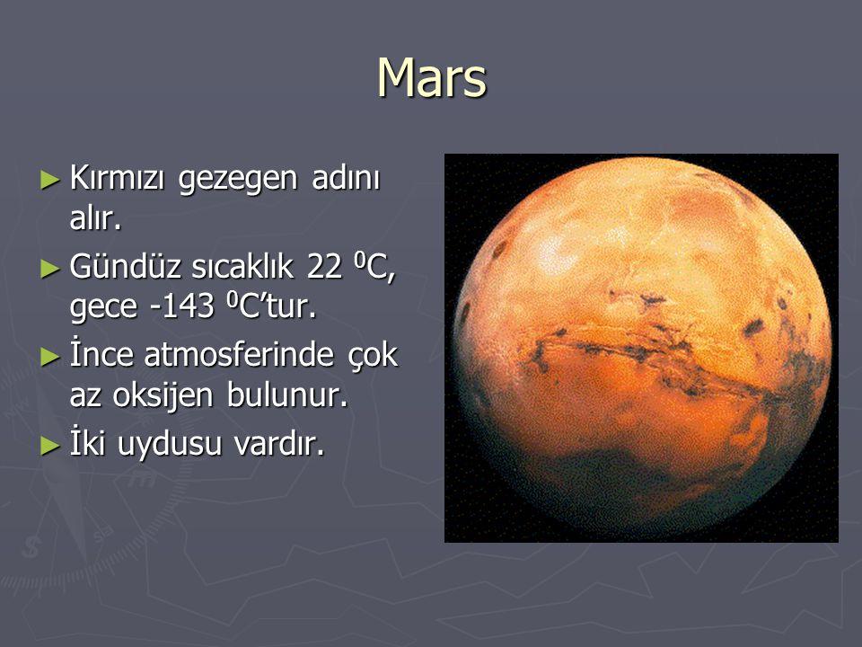 Mars Kırmızı gezegen adını alır.