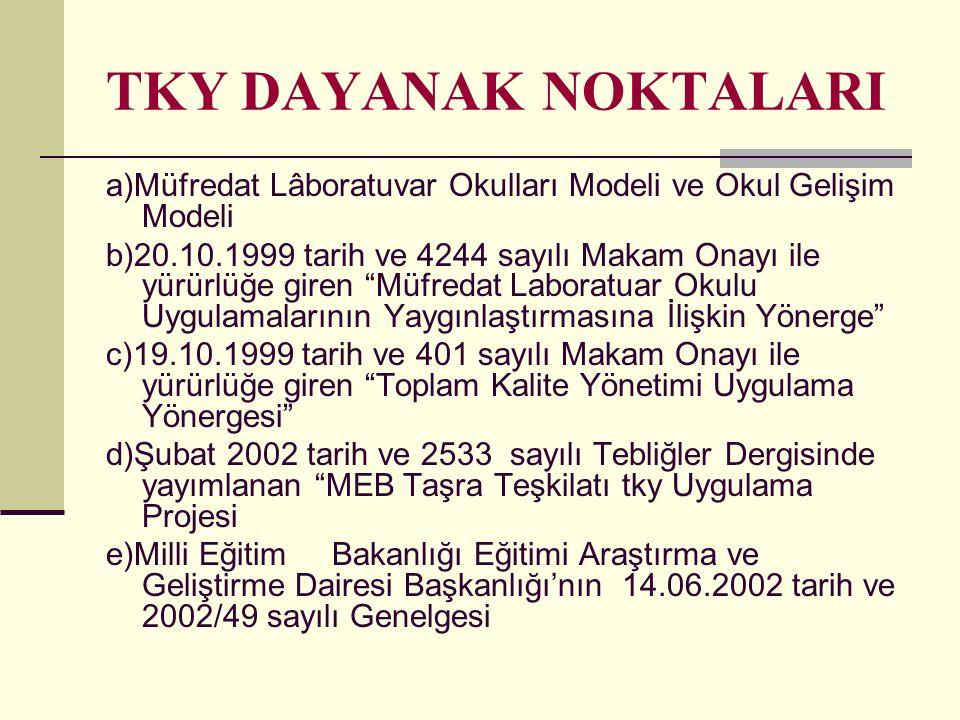 TKY DAYANAK NOKTALARI a)Müfredat Lâboratuvar Okulları Modeli ve Okul Gelişim Modeli.