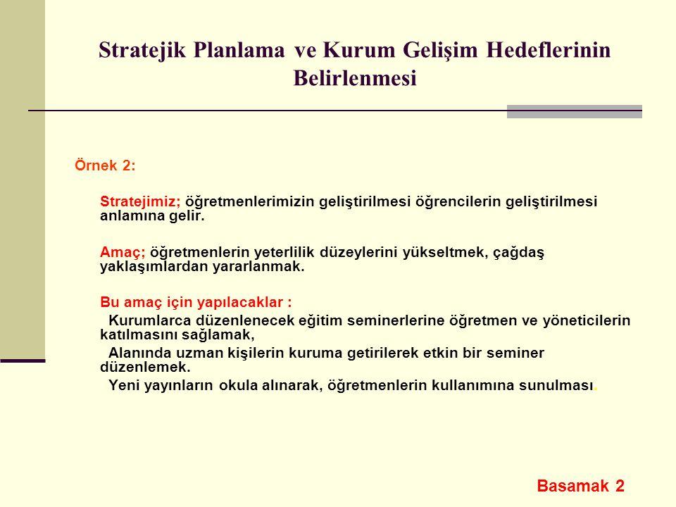 Stratejik Planlama ve Kurum Gelişim Hedeflerinin Belirlenmesi
