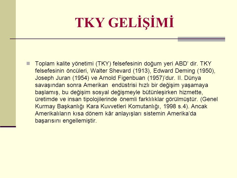 TKY GELİŞİMİ