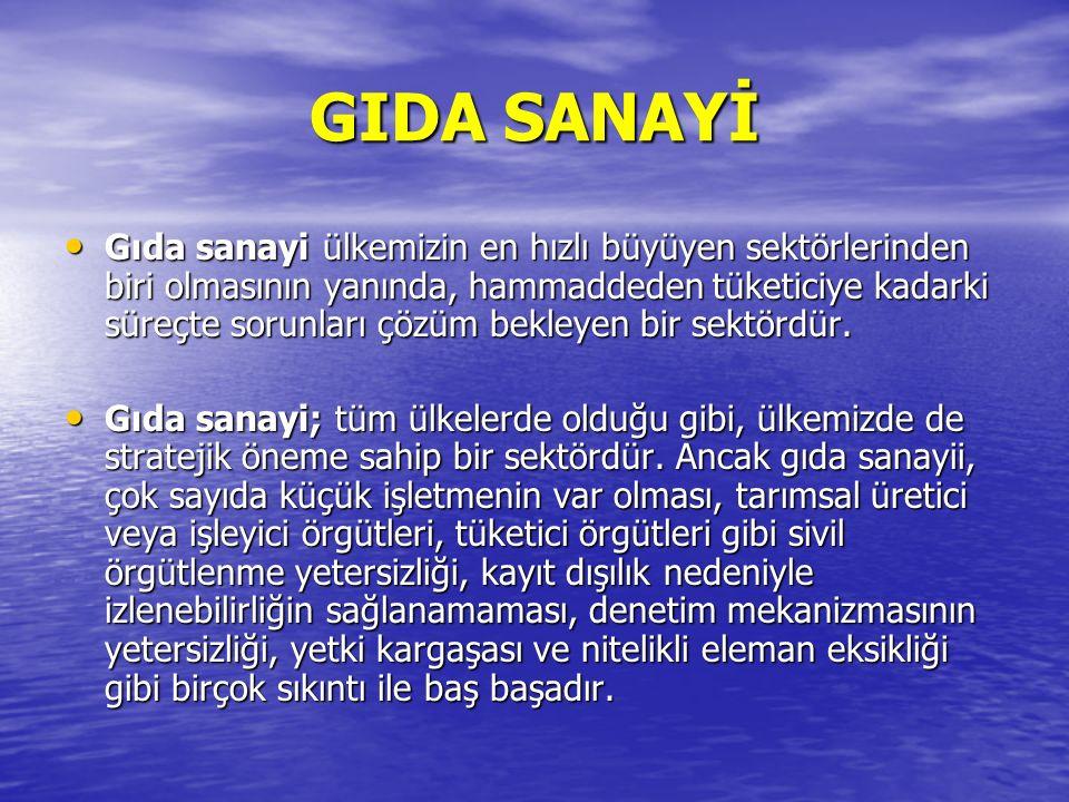 GIDA SANAYİ
