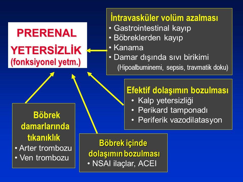 PRERENAL YETERSİZLİK İntravasküler volüm azalması (fonksiyonel yetm.)