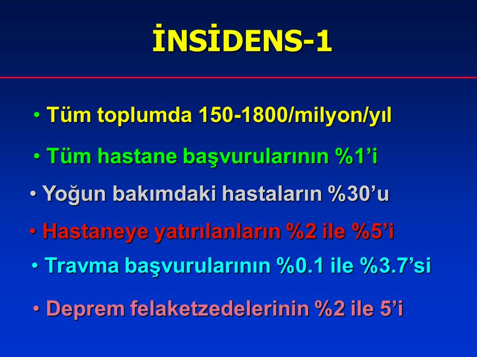 İNSİDENS-1 Tüm toplumda 150-1800/milyon/yıl
