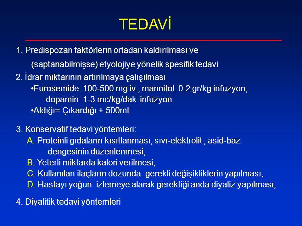TEDAVİ 1. Predispozan faktörlerin ortadan kaldırılması ve