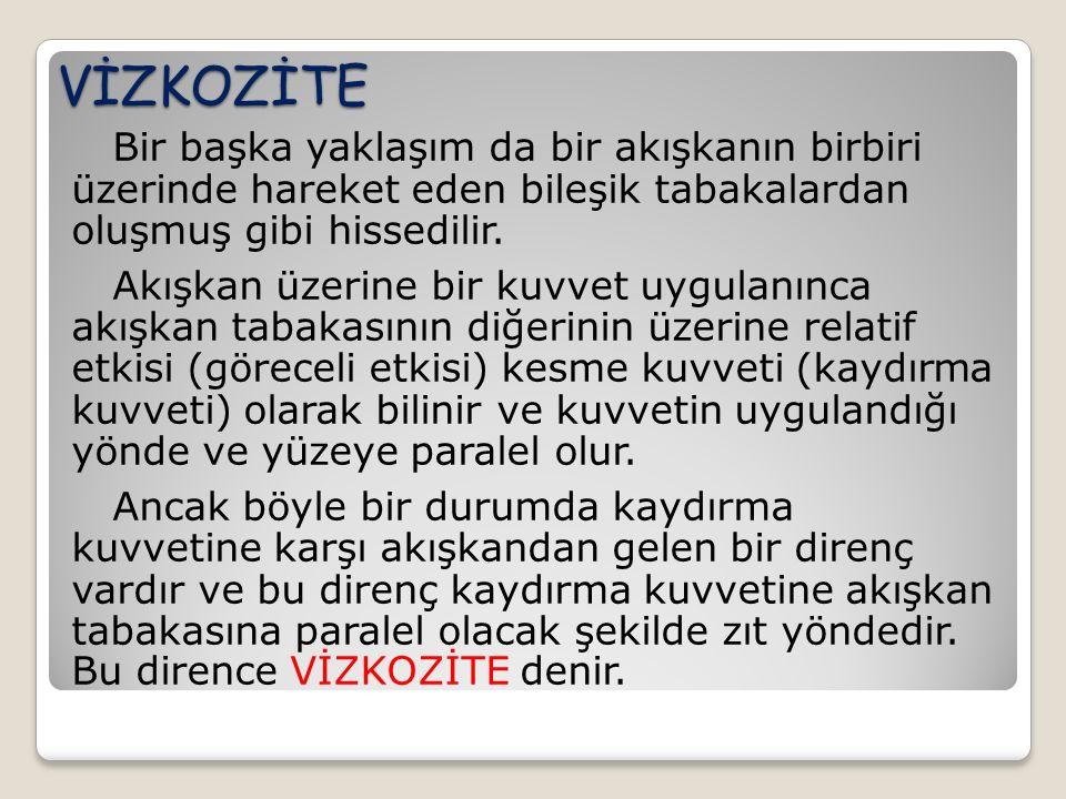 VİZKOZİTE