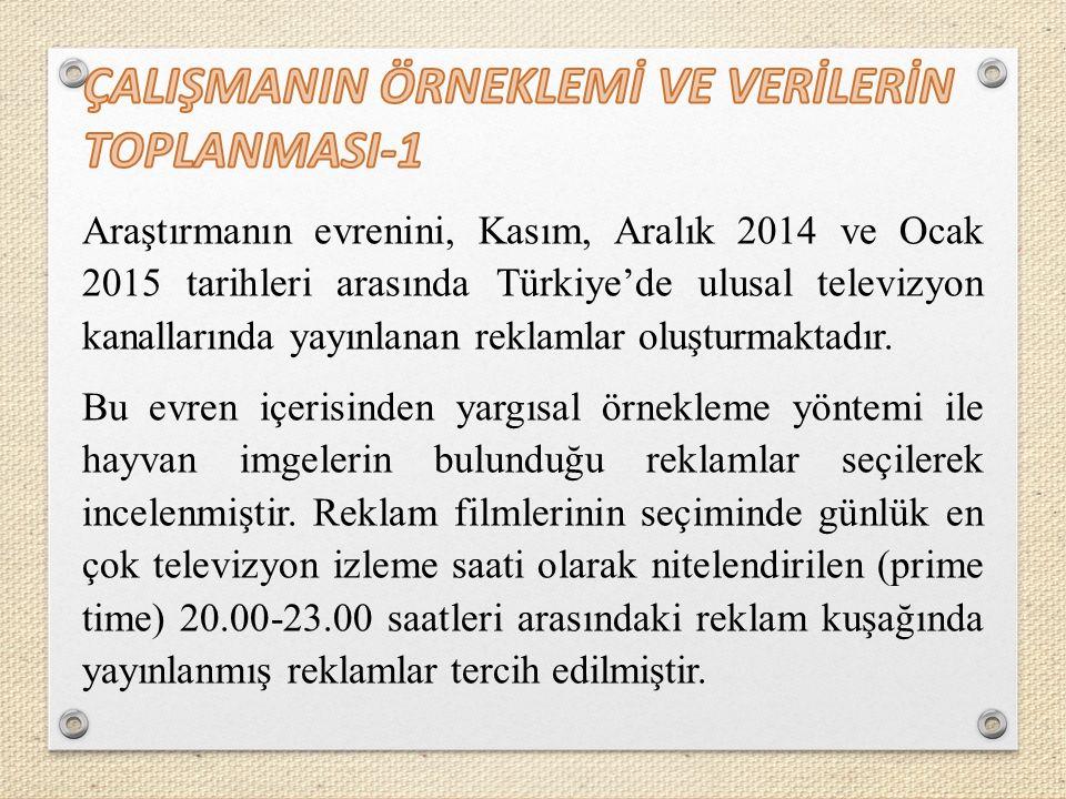 ÇALIŞMANIN ÖRNEKLEMİ VE VERİLERİN TOPLANMASI-1